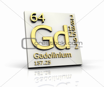 Gadolinium form Periodic Table of Elements 