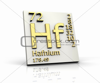 Hafnium form Periodic Table of Elements