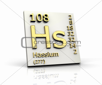 Hassium Periodic Table of Elements