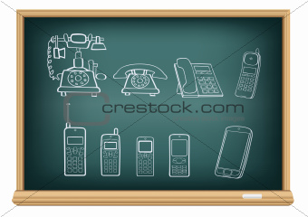 board phone evolution.jpg