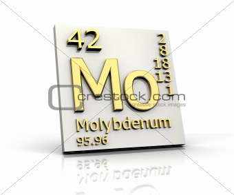 Molybdenum form Periodic Table of Elements