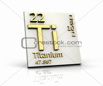 Titanium form Periodic Table of Elements