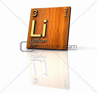 Lithium form Periodic Table of Elements