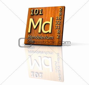 Mendelevium Periodic Table of Elements - wood board