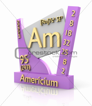 Americium form Periodic Table of Elements - V2