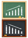 Blackboards with hand drawn graphs