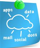 Cloud computing concept blue notepaper