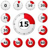 Red Timers