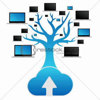 Cloud Computing Tree