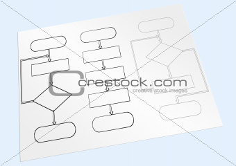 Paper sheet with the block diagrams