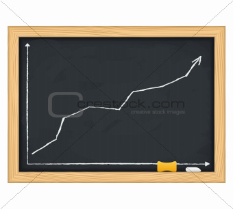 Blackboard with growing arrow