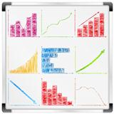 Whiteboard with different graphs and charts