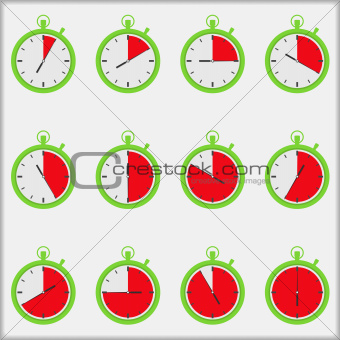 Time Indicators