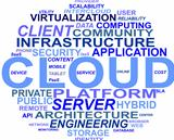 Word cloud - cloud computing