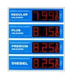 Future gas price sign