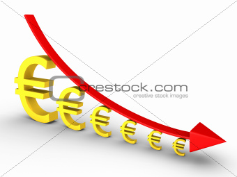Graph falling and euros getting smaller