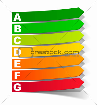 energy classification in the form of a sticker