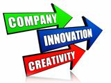company, innovation and creativity in arrows