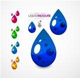Liquid measure elements