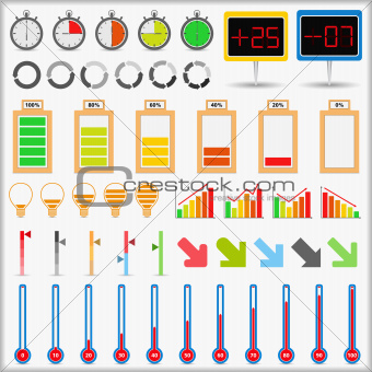 Set of different indicators