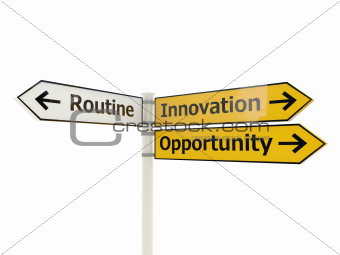 Innovation road sign isolated on white