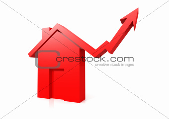 House market up