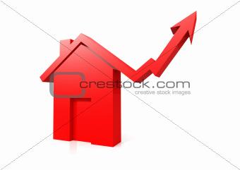 House market up