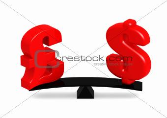 Pound dollar balance
