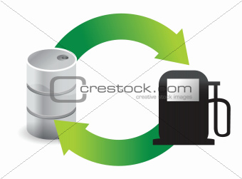 gas oil cycle illustration design