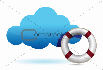 cloud computing SOS lifesaver