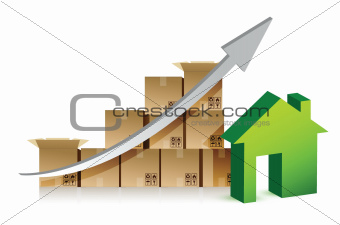 house and box graph