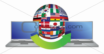 file transfer around the globe
