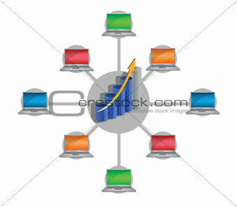 business electronic network