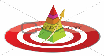 pyramid target illustration