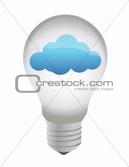 light bulb cloud eco