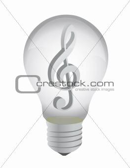 music idea concept