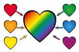 rainbow in the heart