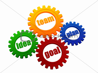 idea, team, plan, goal in colorful gearwheels