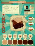Retro infographics set - coffee