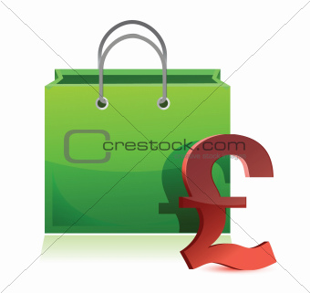 shopping bag and pound symbol