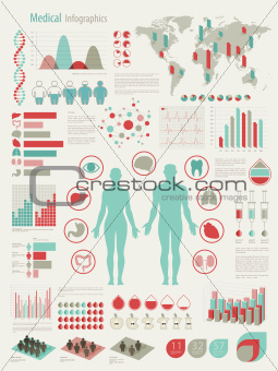 Medical Infographic set with charts