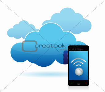 cloud and phone wifi connected