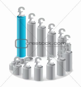business pound circular