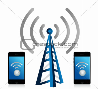 wifi connection phones