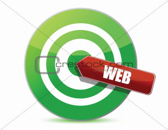 target the web