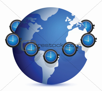 time around the globe