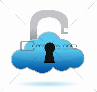 unlock cloud computing