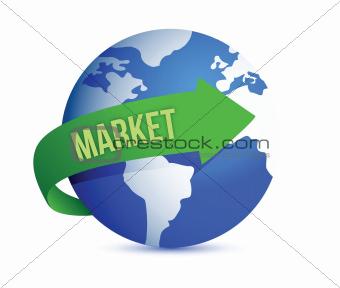 market globally