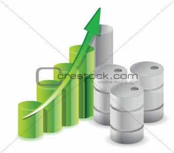 oil barrels business graph