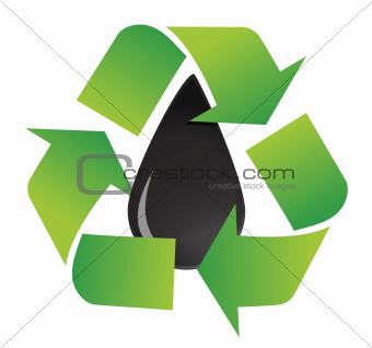 recycle oil symbol